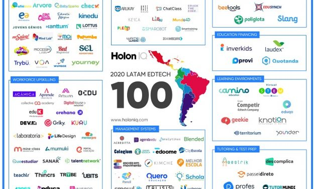 South America: Report – LATAM EdTech 100