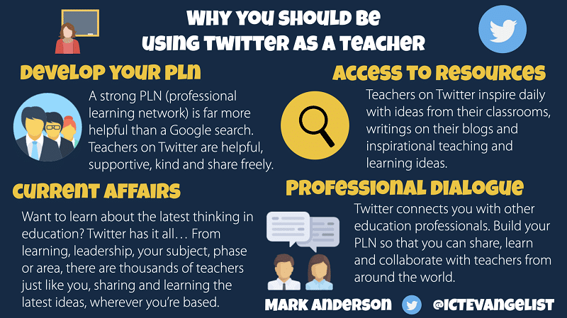 Why you should be using Twitter as a teacher