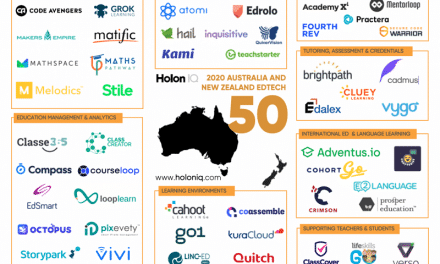 Report – Australia and New Zealand EdTech 50
