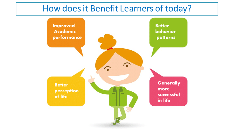 How does SEL benefit learners