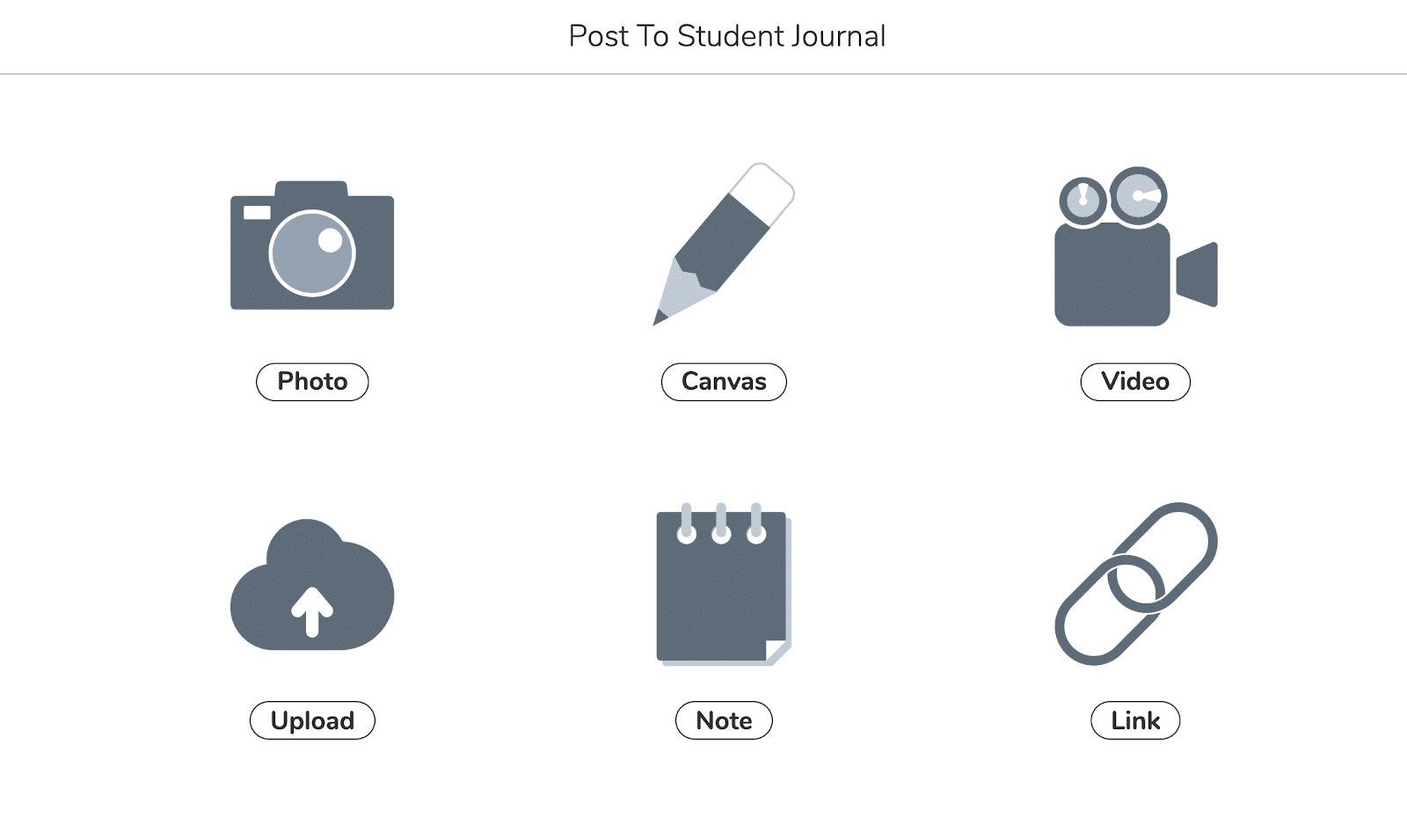students post to journal