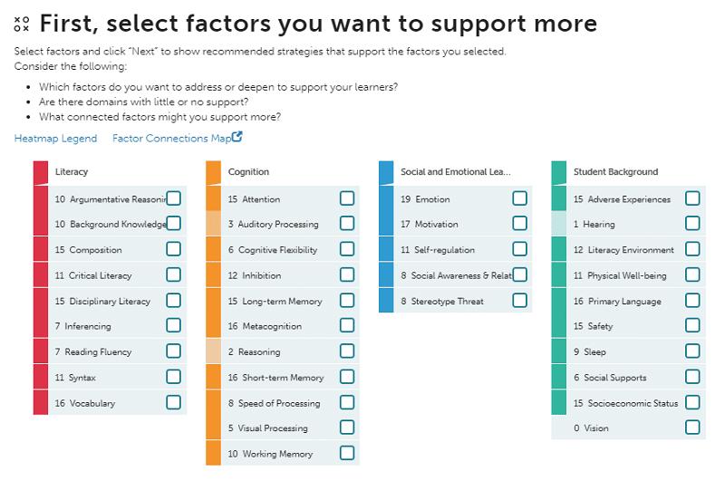 Factors - instructional design tool