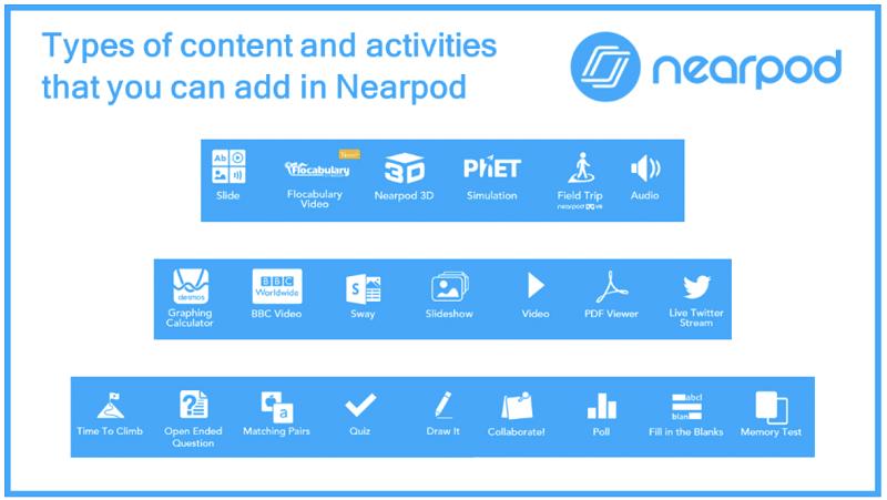 Nearpod - content and activities