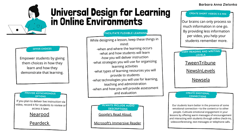 Universal Design for Learning in Online Environments