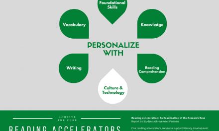Reading Accelerators: A report by Student Achievement Partners